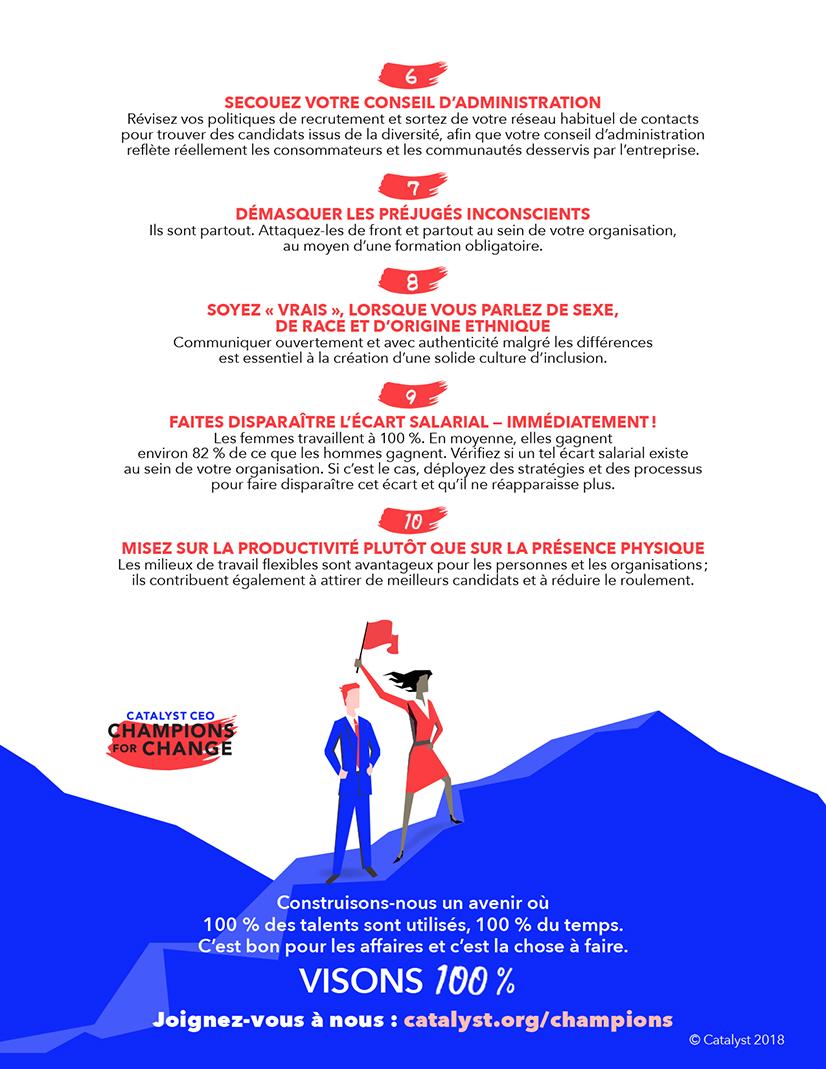 10 actions pour faire une place aux femmes, au travail